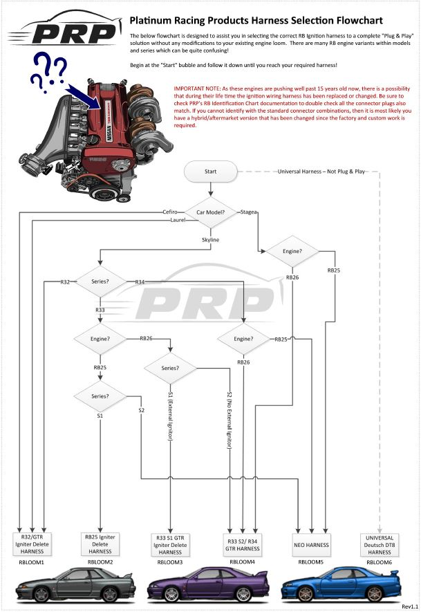 car coil wiring platinum racing r35 coil kit for rb20 rb25 rb26 dynosty  r35 coil kit for rb20 rb25 rb26